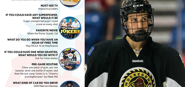 In the latest edition of MiHockeyMag, we introduce you to South Lyon native Travis Mitchell. The Honeybaked AAA product, just 16 years old, earned a spot on the […]